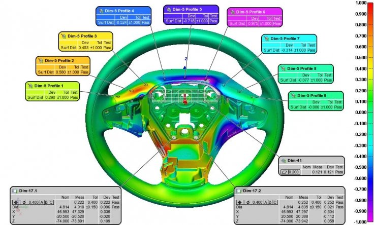 demo-wheel-1-33uvcrkjafcavlzb2o8pmi61daabmfyhno9qdx8nkfo4ejjvc